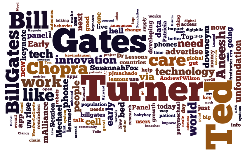 #MHS10 Twitter word cloud from day 2 - Nov 9th 2010